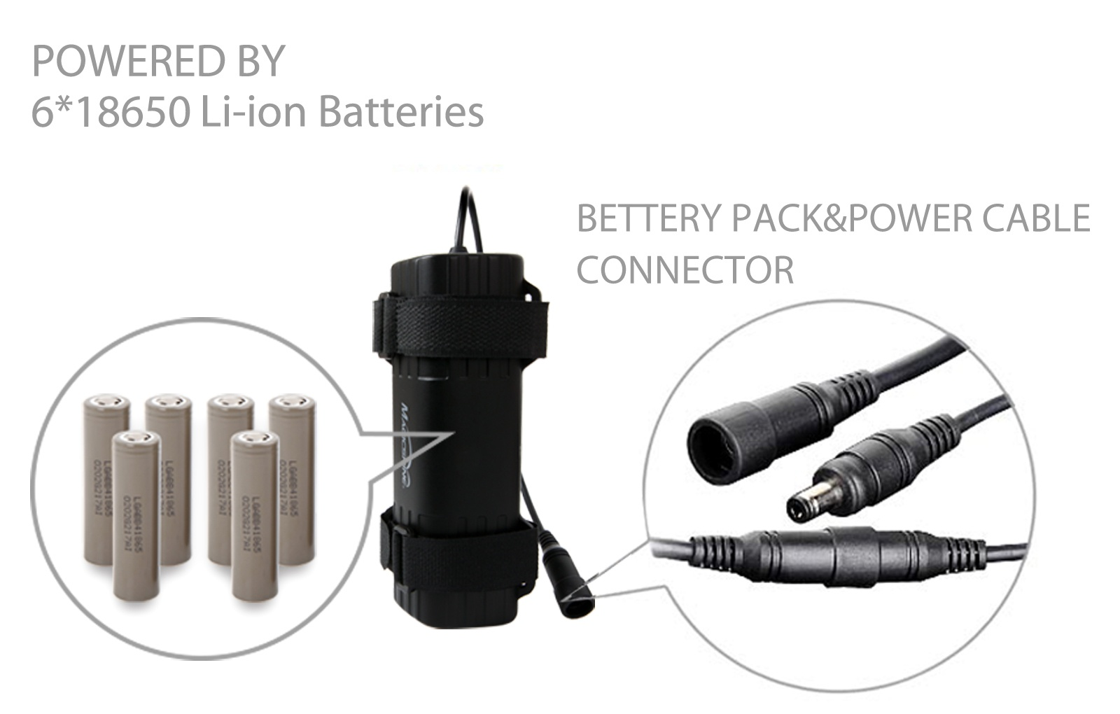 Round connector Magicshine MJ-6102 Li-ion Rechargeable 7.4V 7.8Ah Battery Pack